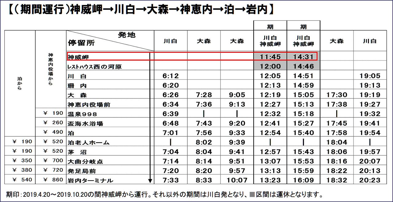 神威岬の停留所は、とにかく1日2便だけ