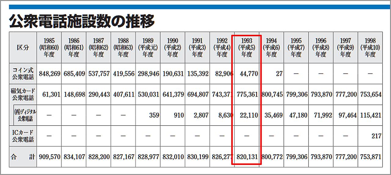 公衆電話PDF - NTT東日本より