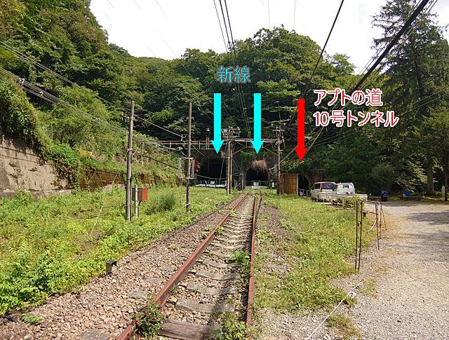 信越本線の新線(廃線)の線路は残したまま。